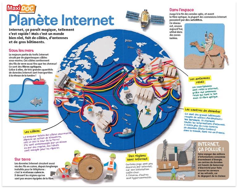 """""""Maxidoc : Planète Internet"""", Images Doc n° 362, février 2019. Textes : Pauline Payen. Réalisations en volume : Sylvaine Inizan."""