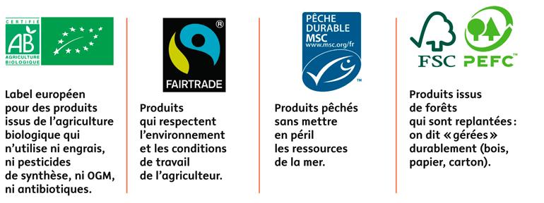 """Repère les labels qui protègent la biodiversité - """"Le labo, spécial biodiversité : Agis pour la nature"""", Images Doc n°377, mai 2020. Textes:Nathalie Tordjman."""